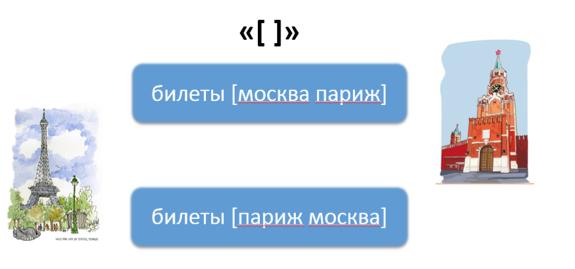 оператор [ ] (порядок) в запросе