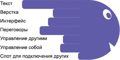 rost_redaktora_iliahov