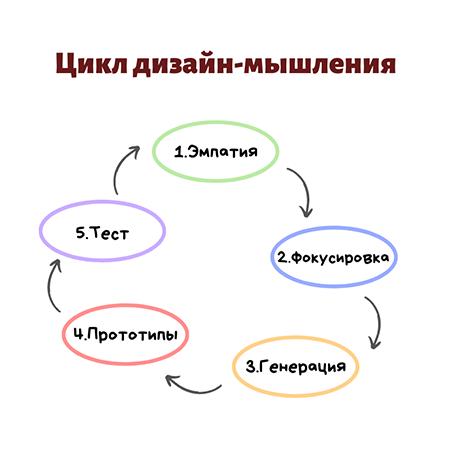 s chego_nachinaetsia_produkt