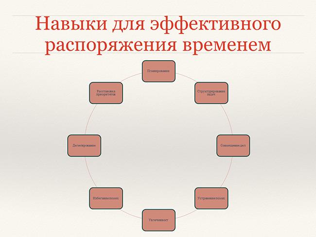 slishkom-melkij-tekst