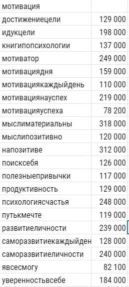 podbor-heshtegov