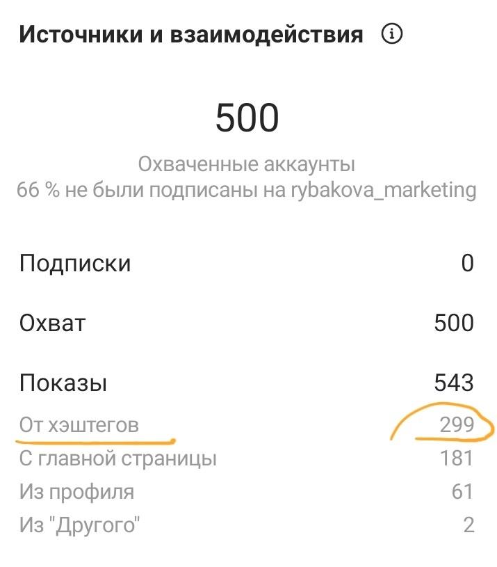 statistika-heshtegov