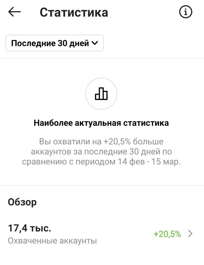 statistika-heshtegov-v-instagram
