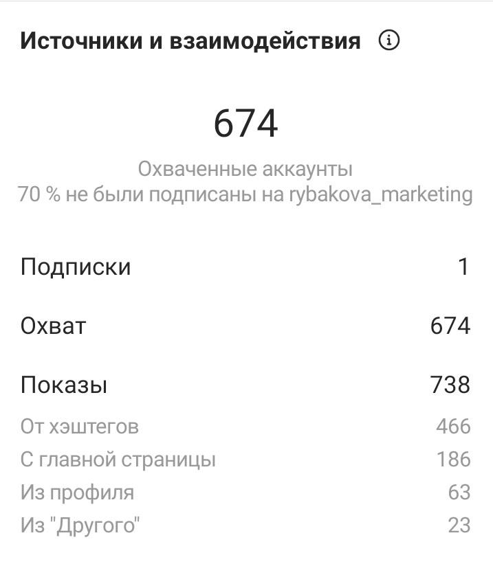 heshtegi-dlya-instagramma-dlya-raskrutki