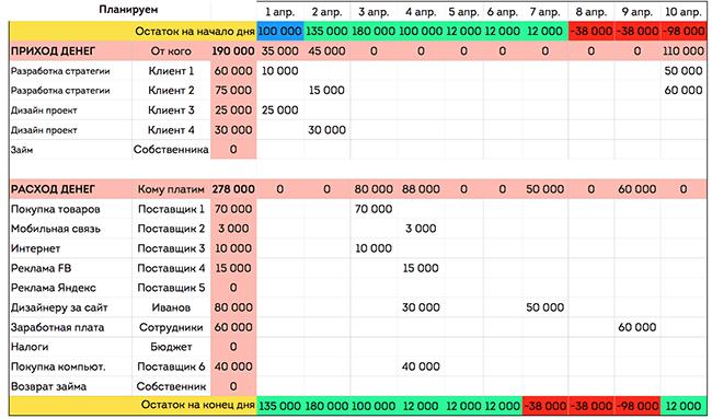 platezniy_kalendar