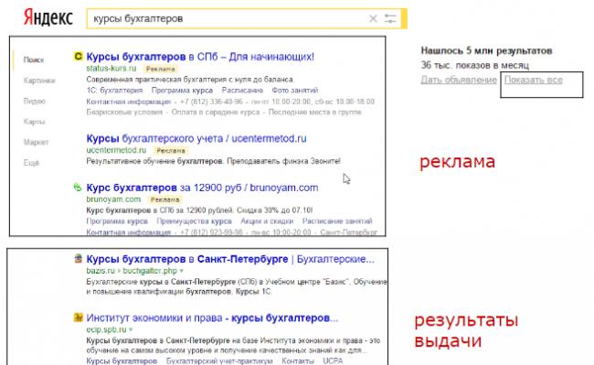 Анализ конкурентов в Яндексе
